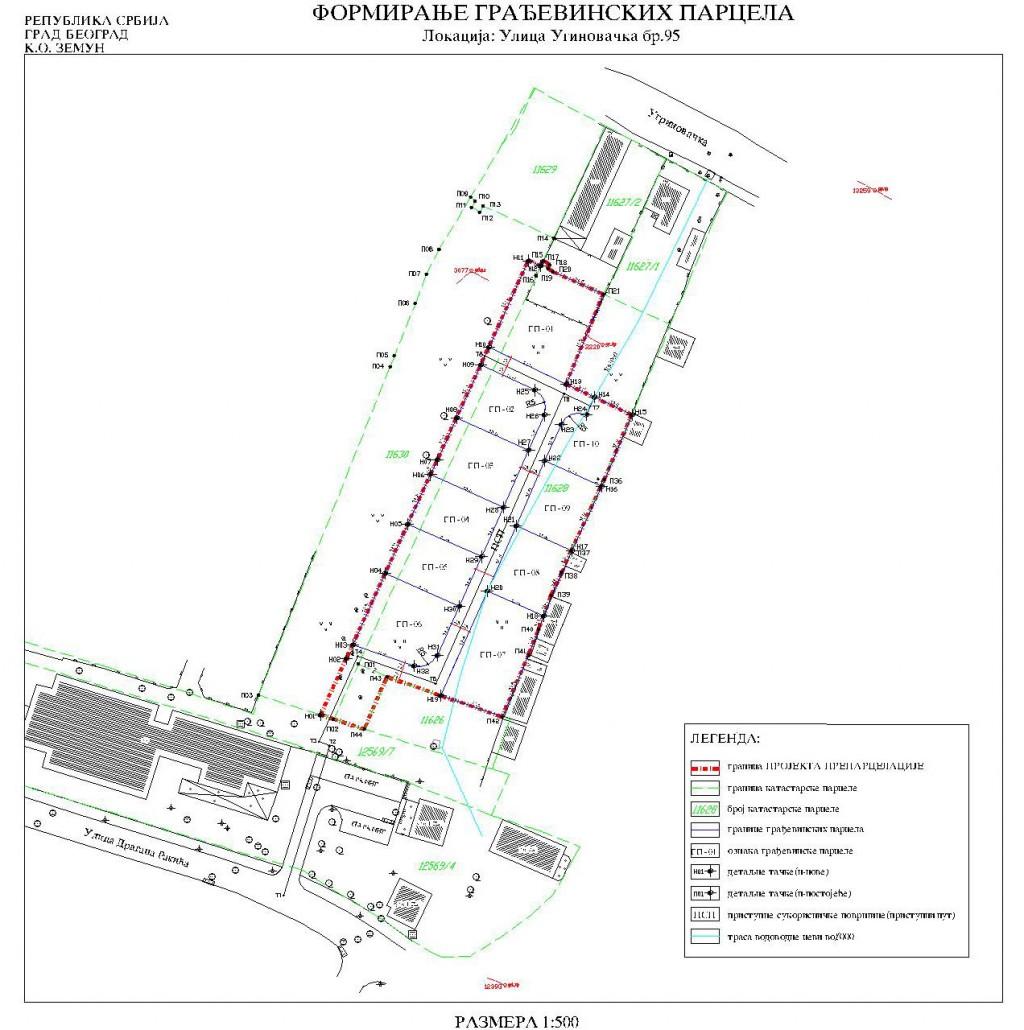 formiranje gradjevinskih parcela